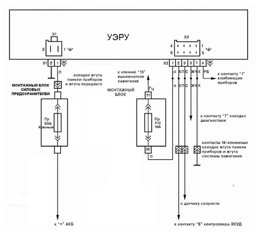 Точно также как он и на приоре подключен.  Силовые провода через 50 амперный пред на акб, а сигнальные провода на...