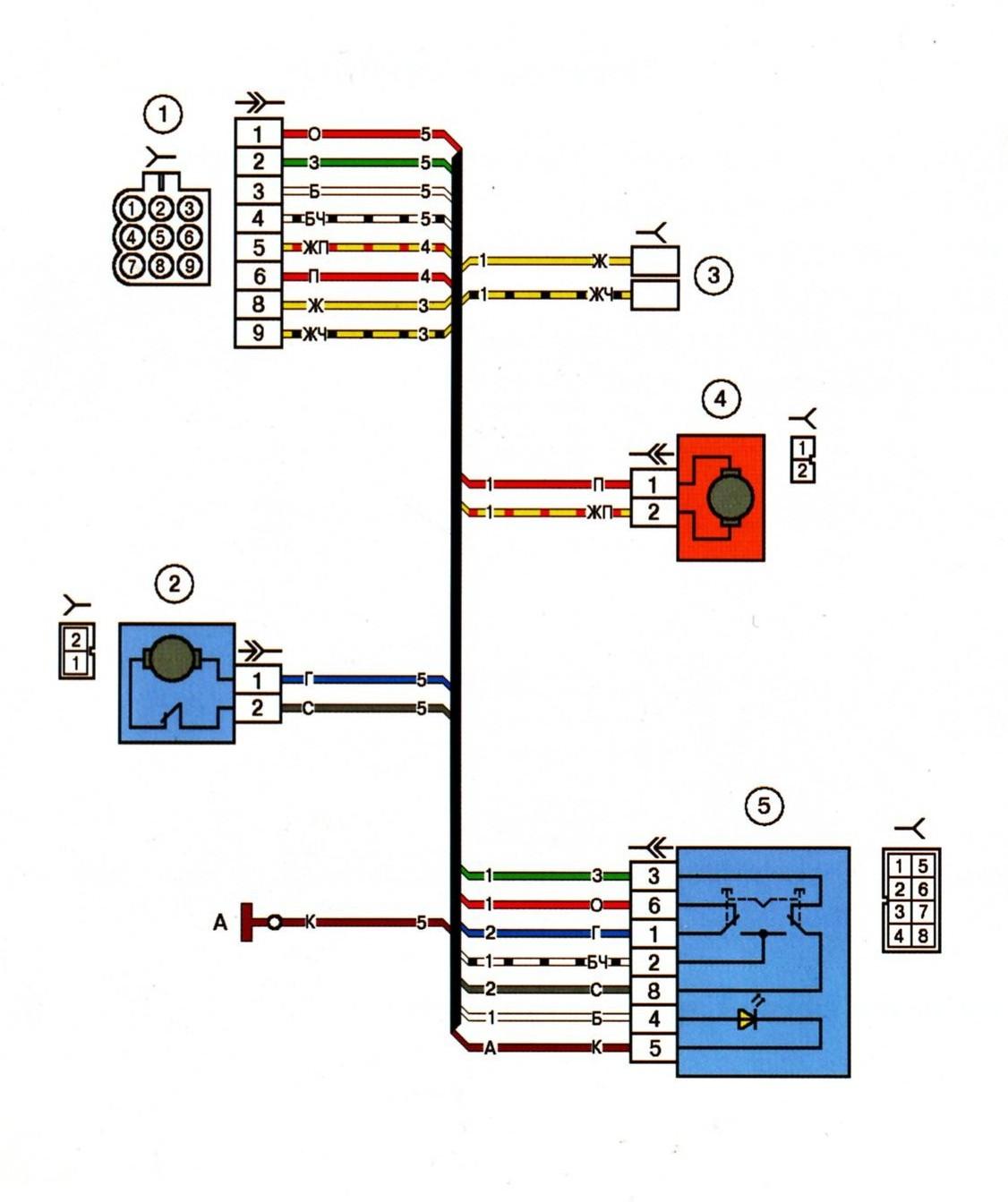 Схема подключения противотуманок на ваз-21099
