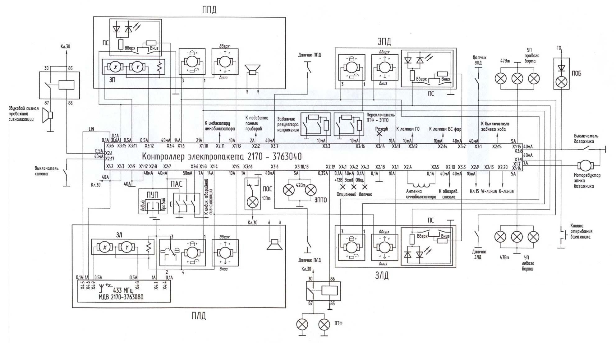 схема управления цз приора