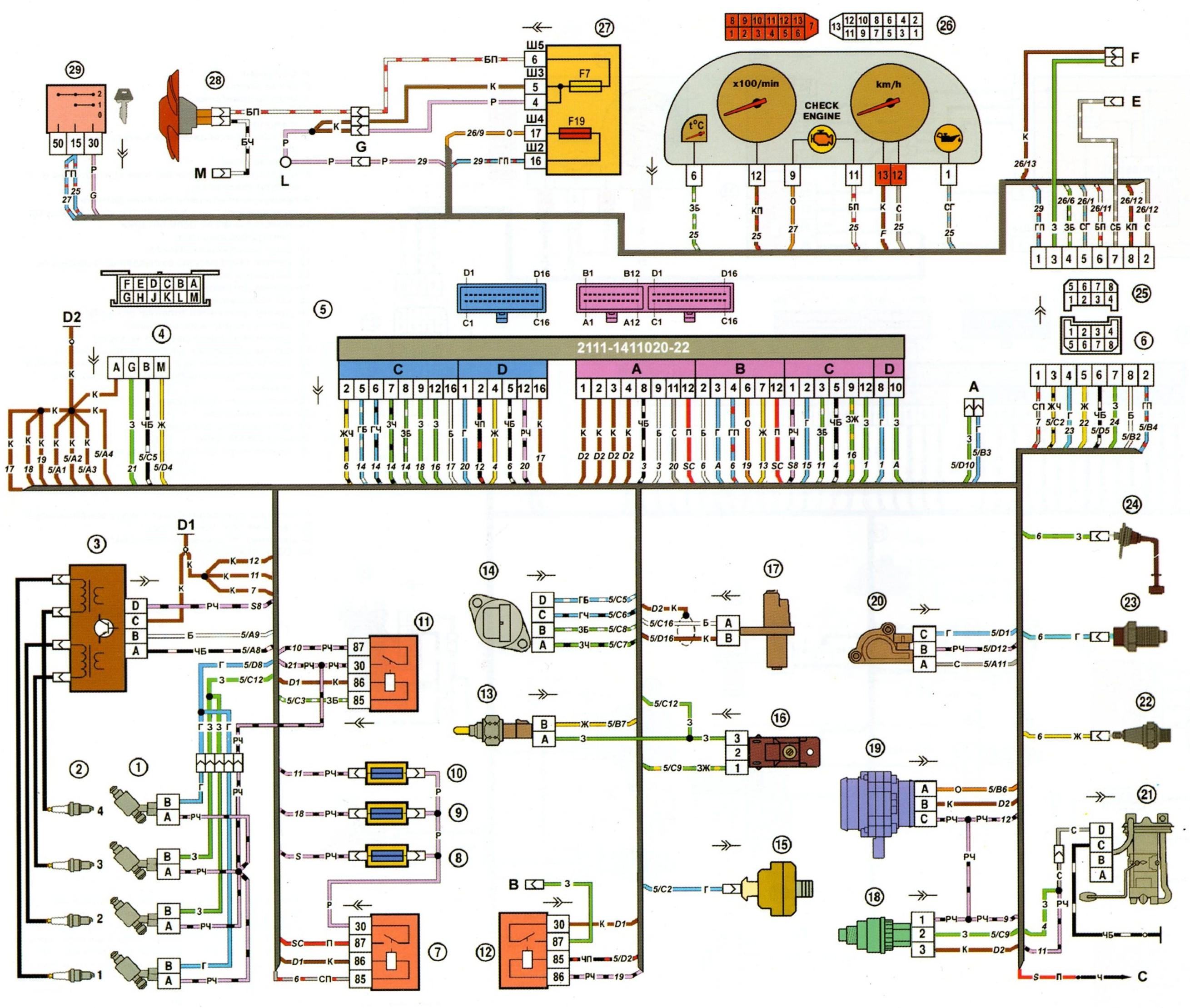 руководство по эксплуатации рено кангу 2003