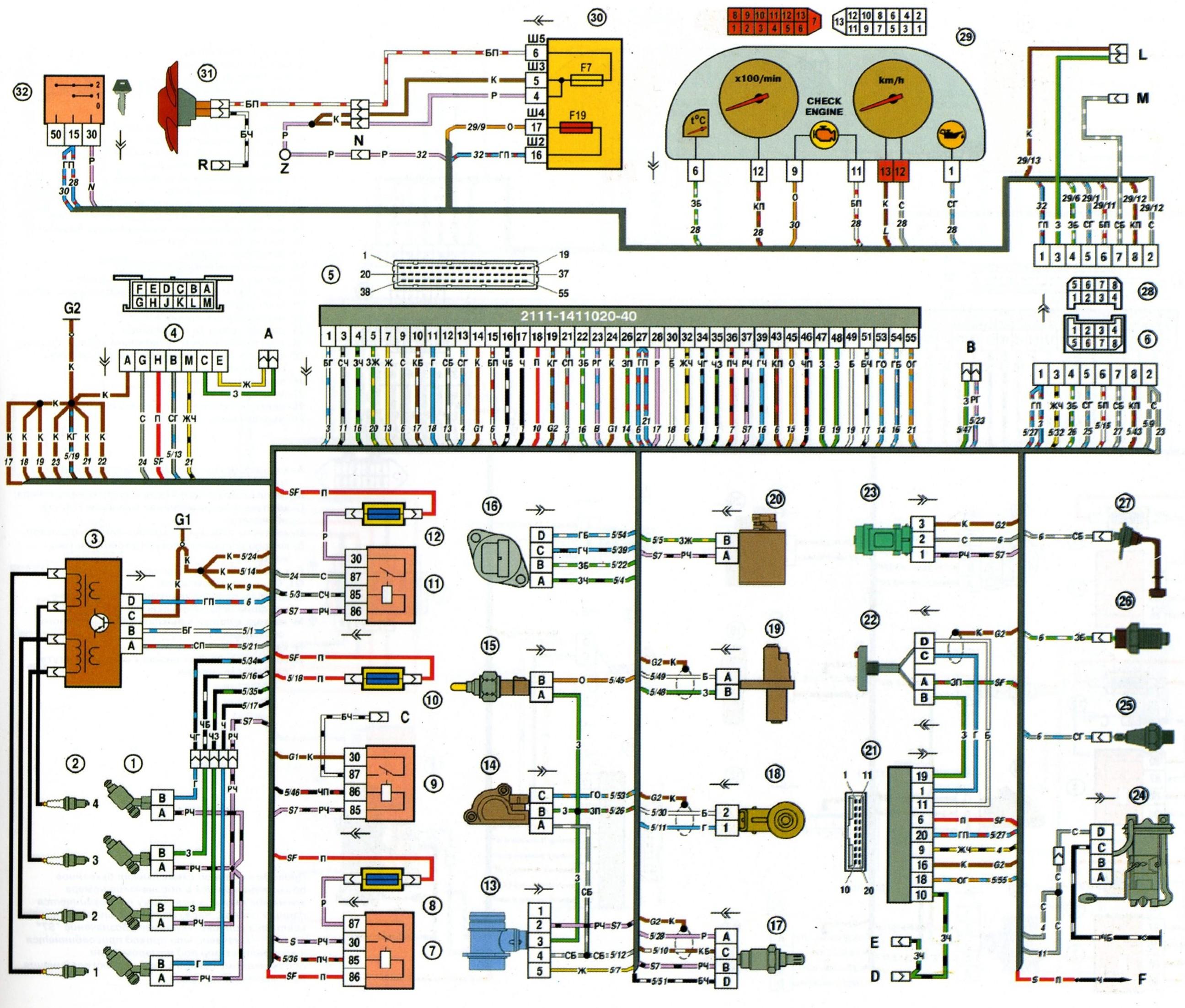 Схема электрических соединений ЭСУД ЕВРО-2 Bosch MP7.0 ВАЗ-21214 с двигателем 21214.
