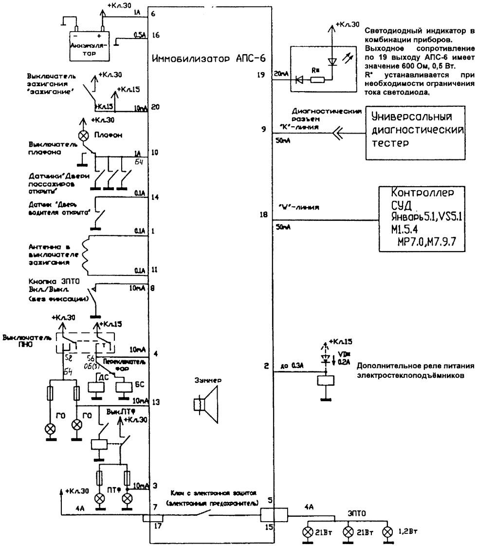 Схемы APS APS 2300 Схема подключения.Автосигнализации - Схемы подключения ПринципиальныеАвтоматическая сигнализация...